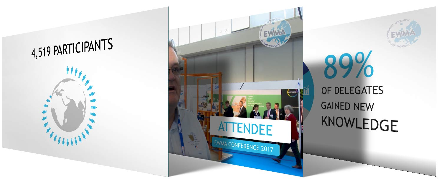 EWMA conference highlights